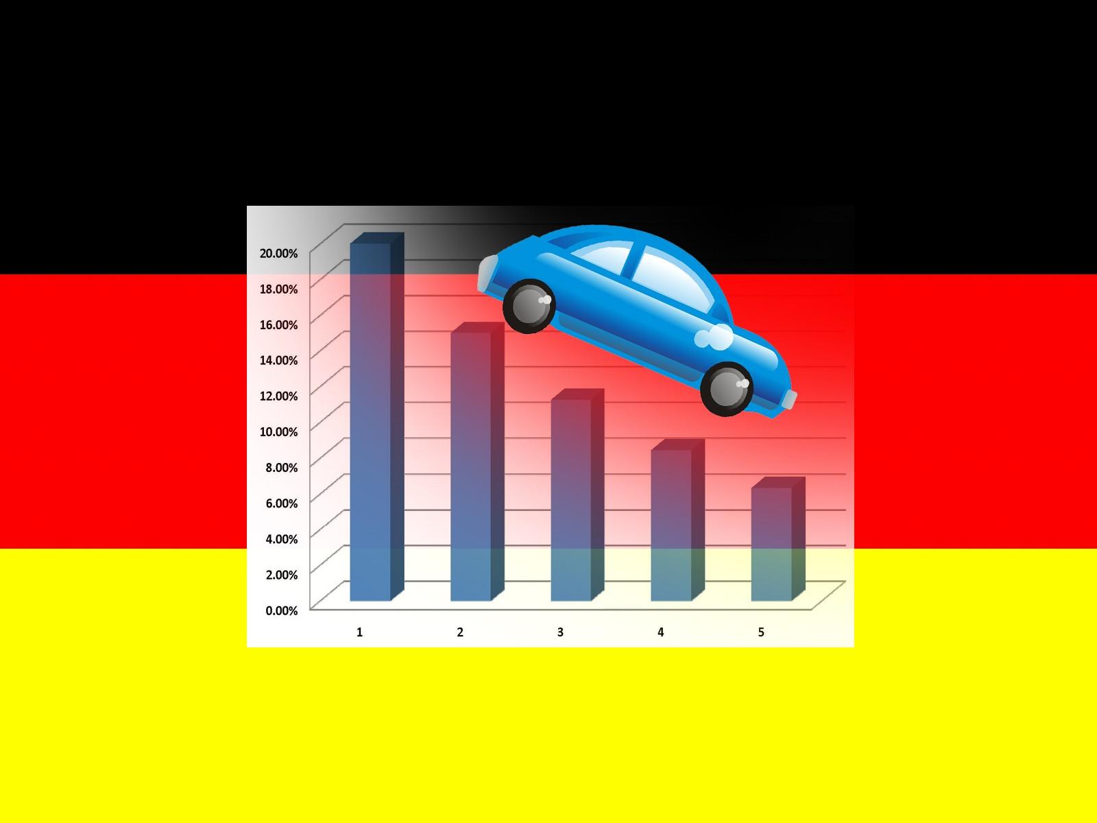 Πως να δηλώσετε ελληνικό αμάξι στη Γερμανία - Ασφάλιση αυτοκινήτου